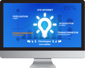 Transformation leads en clients